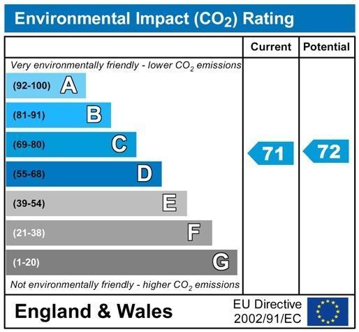 CO2 Chart P1265.jpg
