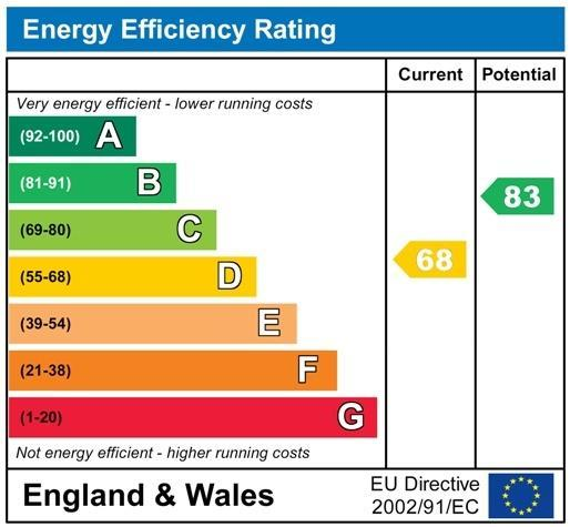 Energy Chart P1265.jpg