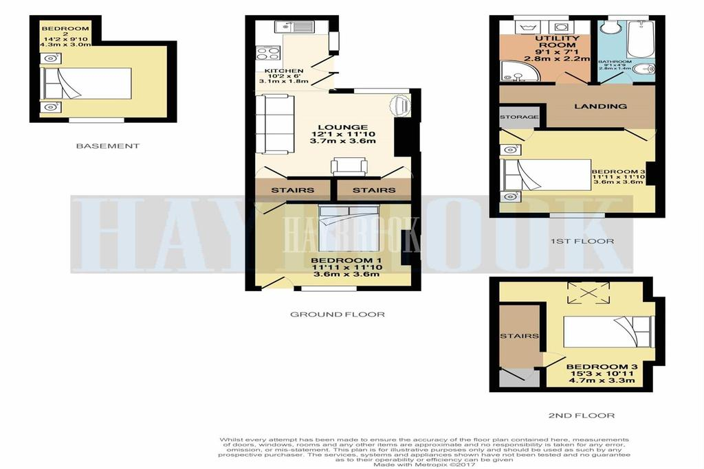 4 Bedrooms Terraced House for sale in Mona Road