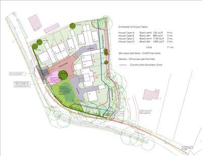 Residential Development Commercial for sale in Development land to the south of, 26 Ferry Road, Wawne, Hull, HU7 5XY