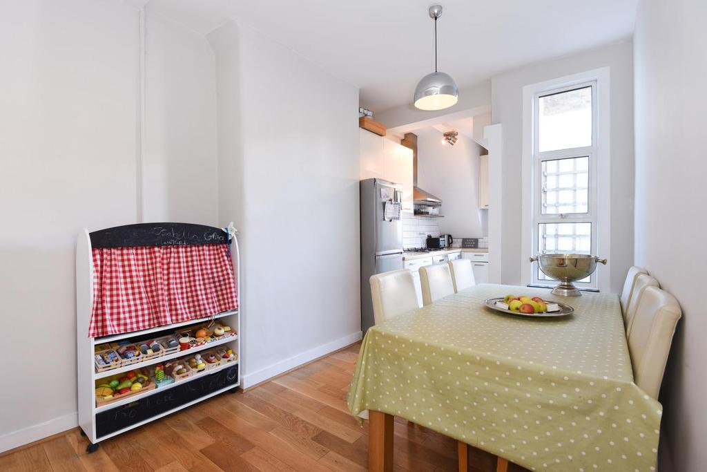 2 Bedrooms Flat for sale in Sternhold Avenue, Streatham Hill