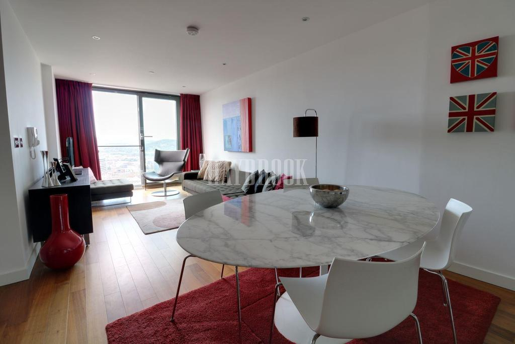 2 Bedrooms Flat for sale in City Lofts St Pauls, City Centre, S1 2LL
