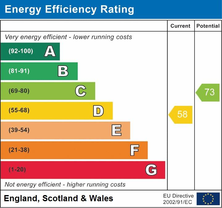 Energy Performance C