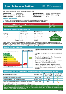 Flat share to rent - Albert Road, Aston, Birmingham B6