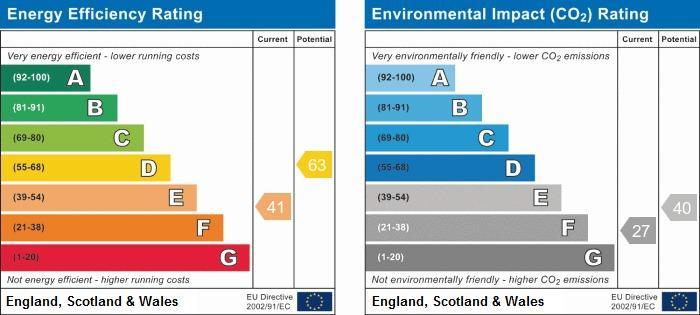 EPC Graph