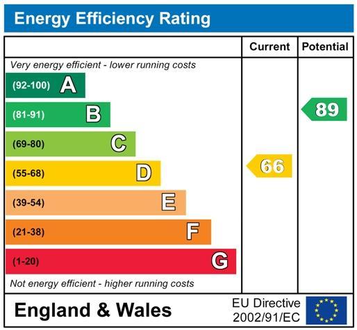 Energy Chart P3159.jpg