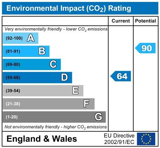 CO2 Chart P3159.jpg