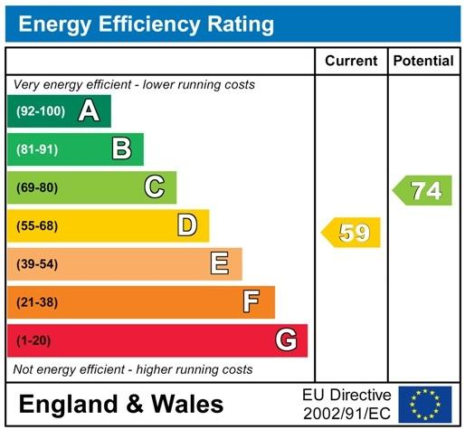 Energy Chart P3015.jpg