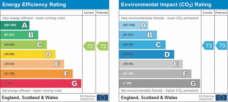 Epc Rating First...