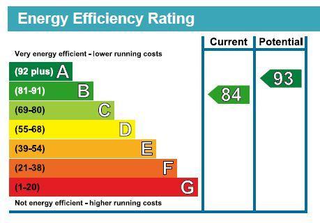 Energy Performance R