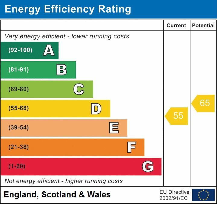 Flat 3 EPC graph